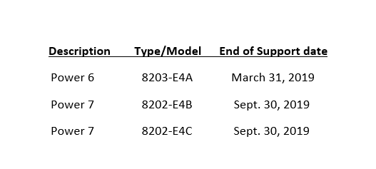 IBM End of Support for Power 6 and Power 7 Servers - High